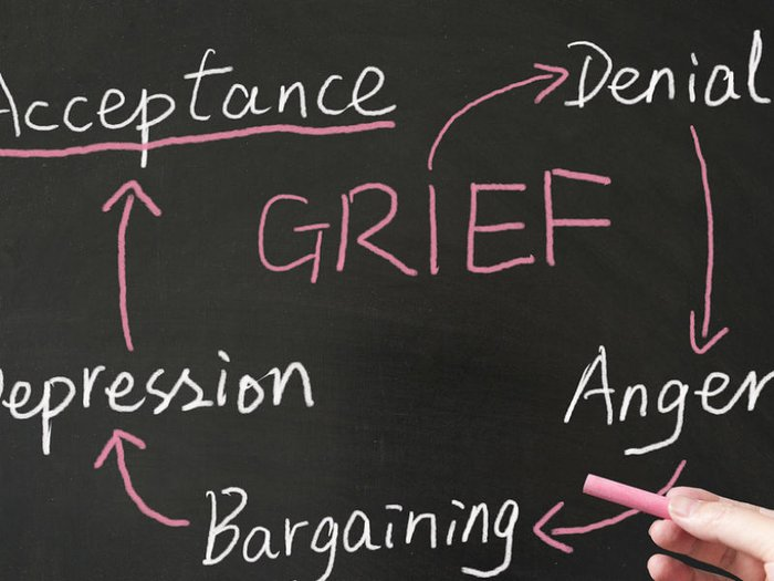 Five stages of grief diagram